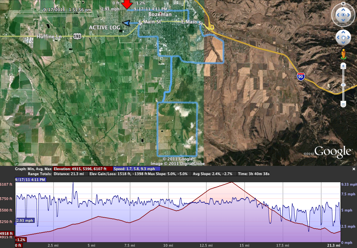 Elevation Profile for our 21 Mile Run